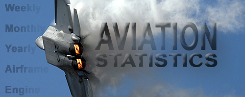 Link to Aviation Statistics