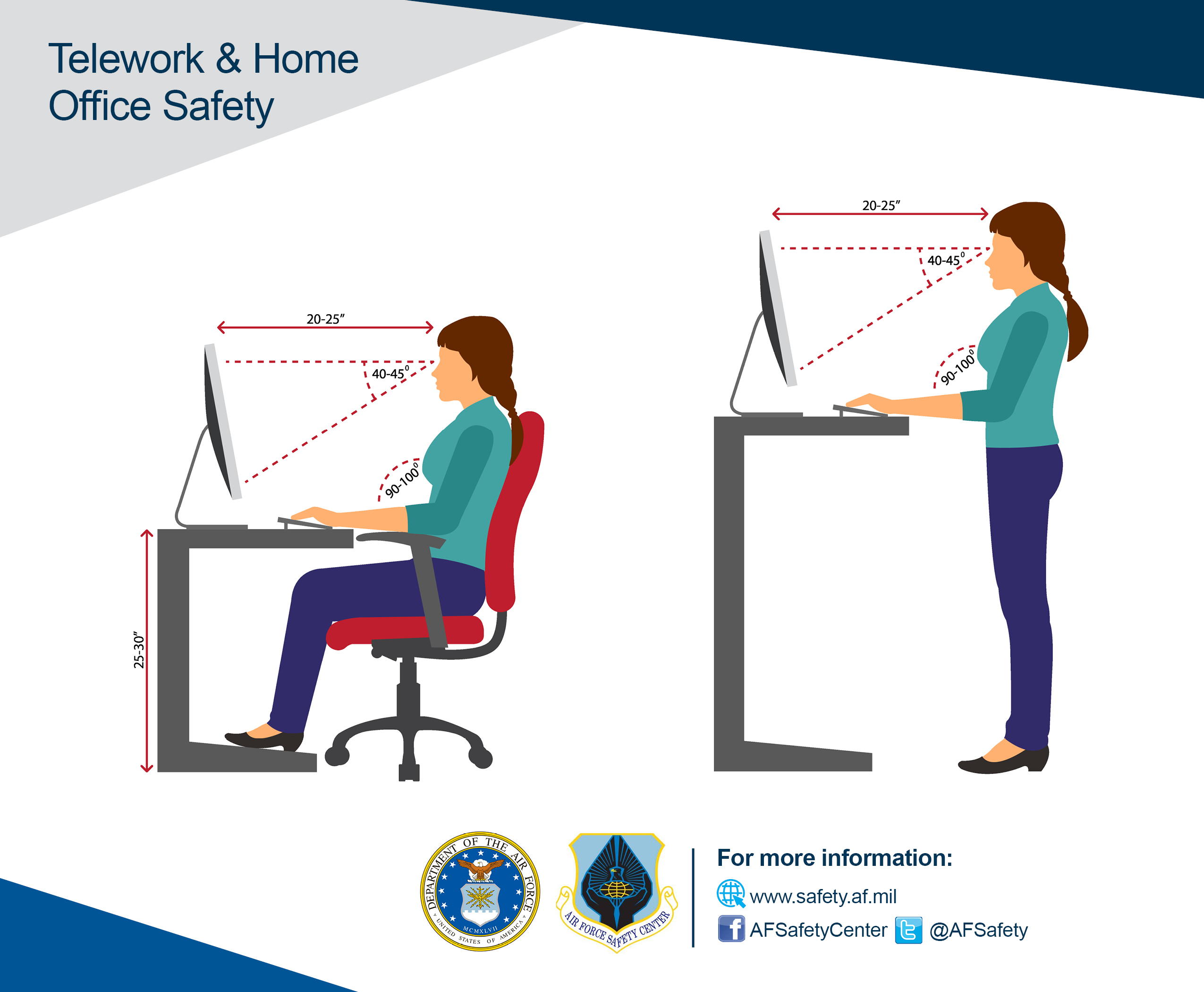Telework & Home Office Safety Ergonomics