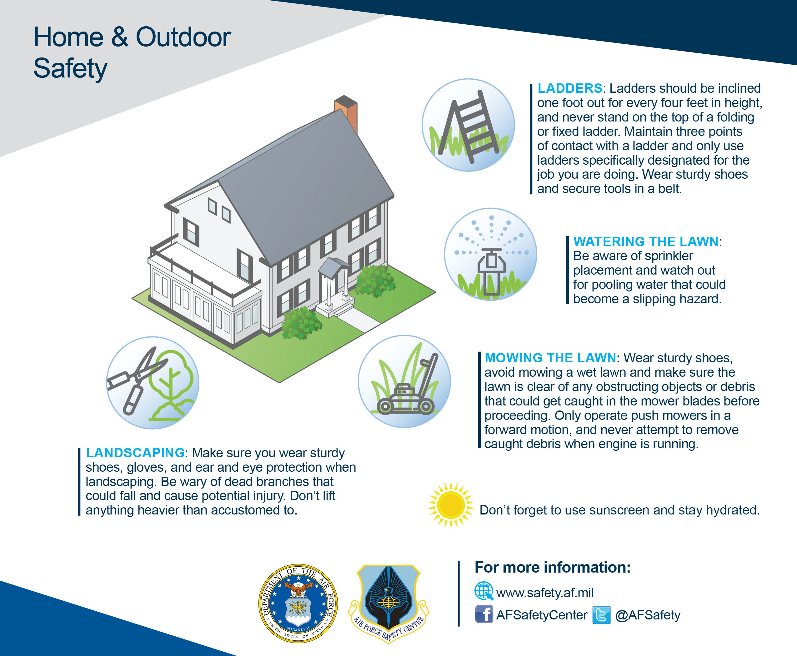 Home and outdoor safety infographic